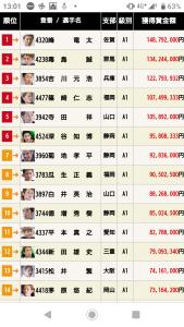 言うてる間に(関西弁)グランプリですぜ!!!